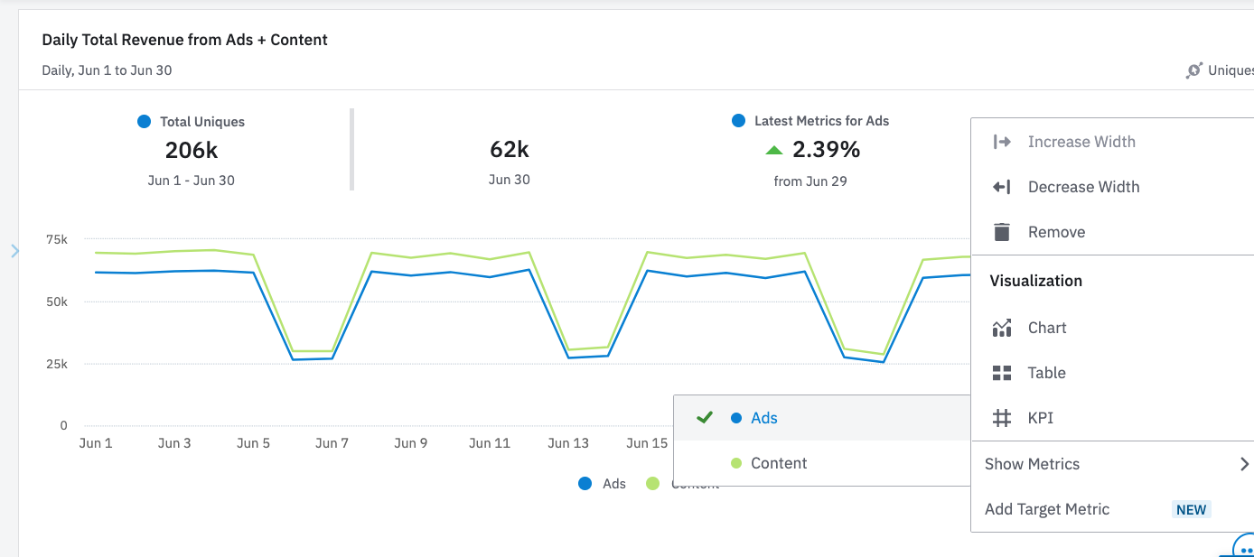 Series selection for metrics in dashboards