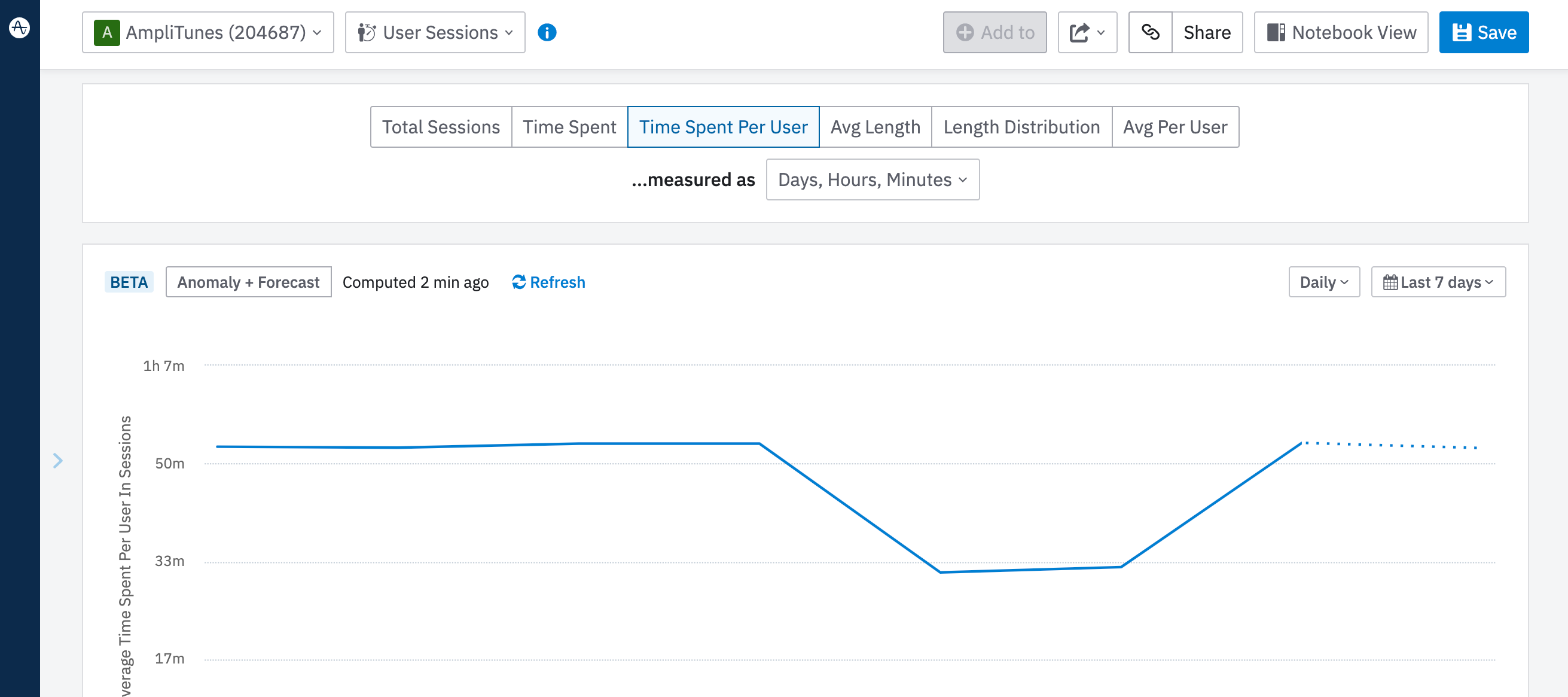 Measure Time Spent and Event-Based Engagement in User Sessions