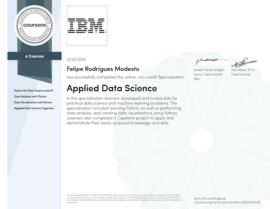 certificate coursera ibm science professional specialization template certificates normal problems layout edx university below shows account
