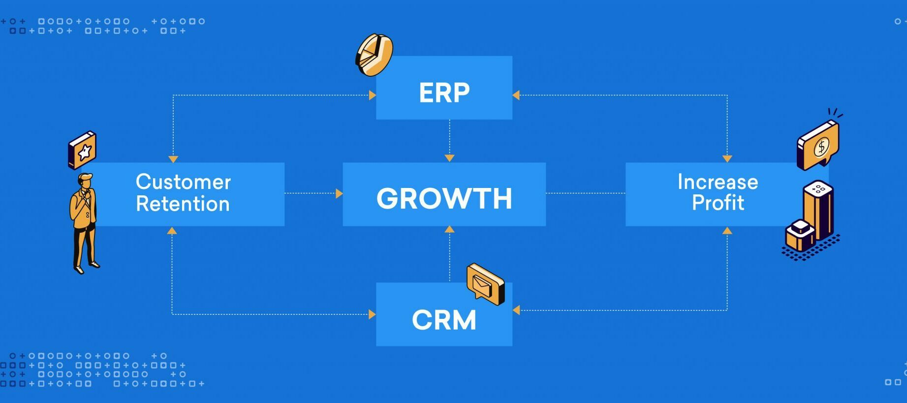 ERP Vs CRM: What's your pick?