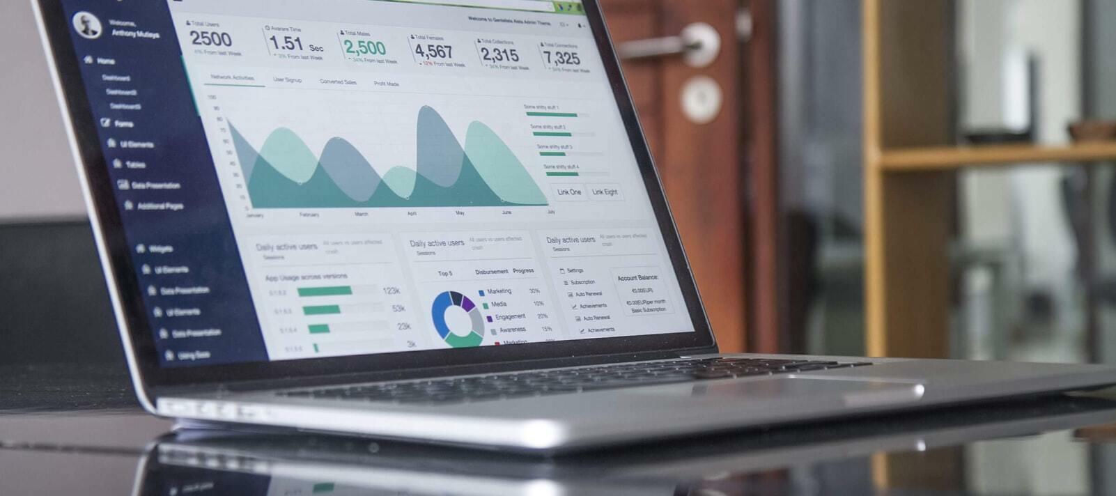 Virtual Customer Advisory - Survey Analytics