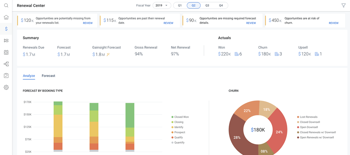 Intro to Revenue Optimization (RO) - a new Gainsight product!