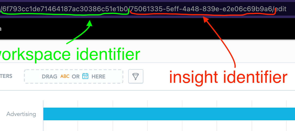 How to Get Metadata Object Identifiers in GoodData.CN