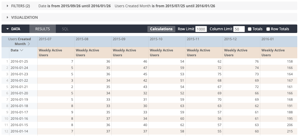 Analytic Block Daily Weekly Monthly Active Users 2