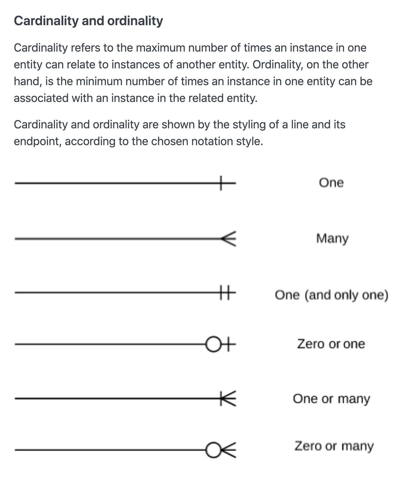 Entity Relationship Diagram Cardinality Crow S Foot Notation Miro