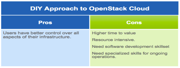 Why build OpenStack Cloud using Nutanix Acropolis?