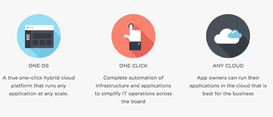 """Service Providers and the Meaning of """"One OS. One Click. Any Cloud."""": Part 2"""