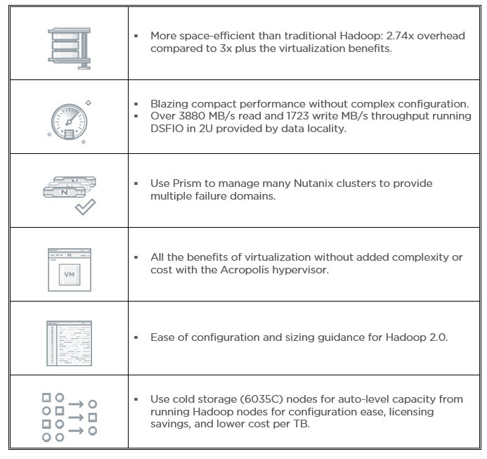 New Hadoop Reference Architecture