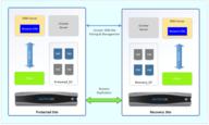 Nutanix Storage Replication Adapter (SRA) Is VMware Certified