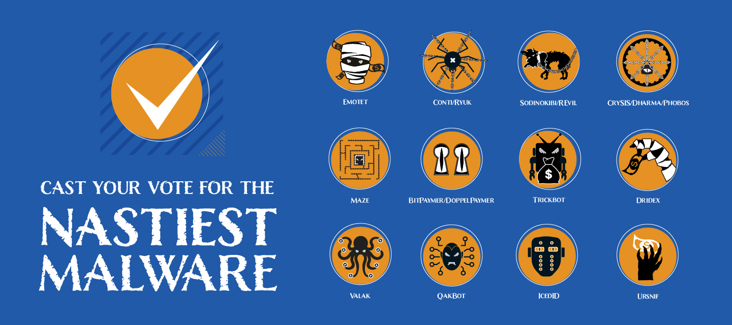 Cast Your Vote for Nastiest Malware 2020