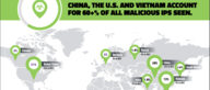 Webroot Quarterly Threat Trends - March 2019